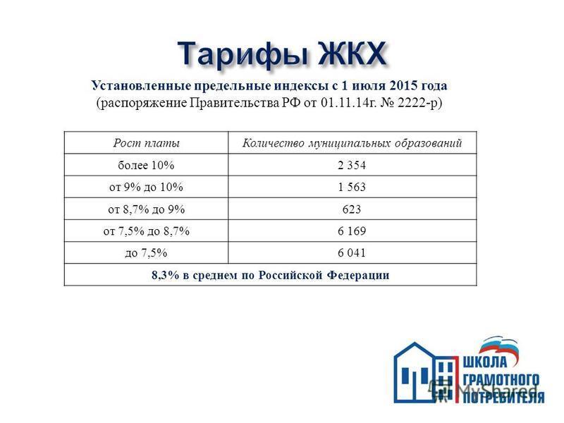 Установленные предельные индексы с 1 июля 2015 года ( распоряжение Правительства РФ от 01.11.14 г. 2222- р ) Рост платы Количество муниципальных образований более 10%2 354 от 9% до 10%1 563 от 8,7% до 9%623 от 7,5% до 8,7%6 169 до 7,5%6 041 8,3% в ср