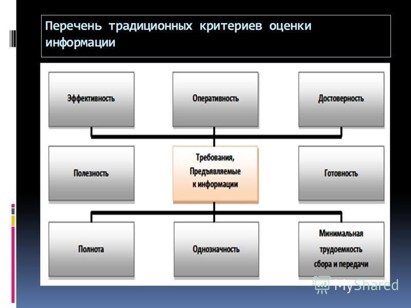 Перечень традиционных критериев оценки информации