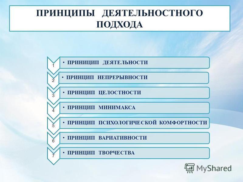 ПРИНЦИПЫ ДЕЯТЕЛЬНОСТНОГО ПОДХОДА 1 ПРИНИЦИП ДЕЯТЕЛЬНОСТИ 2 ПРИНЦИП НЕПРЕРЫВНОСТИ 3 ПРИНЦИП ЦЕЛОСТНОСТИ 4 ПРИНЦИП МИНИМАКСА 5 ПРИНЦИП ПСИХОЛОГИЧЕСКОЙ КОМФОРТНОСТИ 6 ПРИНЦИП ВАРИАТИВНОСТИ 7 ПРИНЦИП ТВОРЧЕСТВА