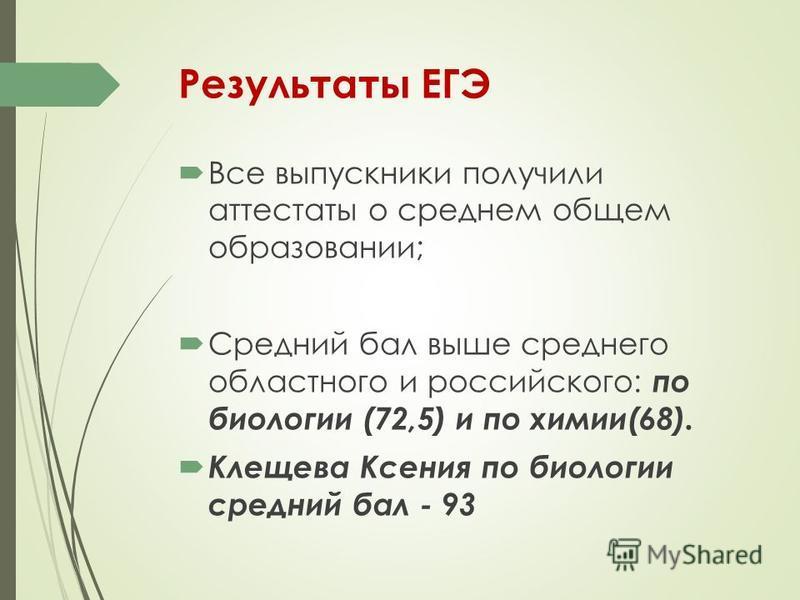 Результаты ЕГЭ Все выпускники получили аттестаты о среднем общем образовании; Средний бал выше среднего областного и российского: по биологии (72,5) и по химии(68). Клещева Ксения по биологии средний бал - 93