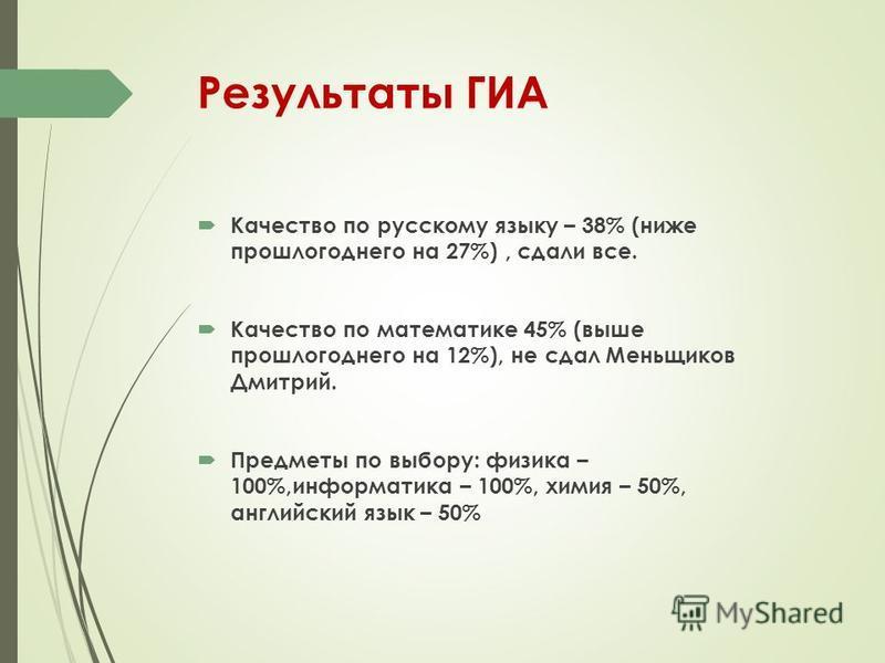 Результаты ГИА Качество по русскому языку – 38% (ниже прошлогоднего на 27%), сдали все. Качество по математике 45% (выше прошлогоднего на 12%), не сдал Меньщиков Дмитрий. Предметы по выбору: физика – 100%,информатика – 100%, химия – 50%, английский я
