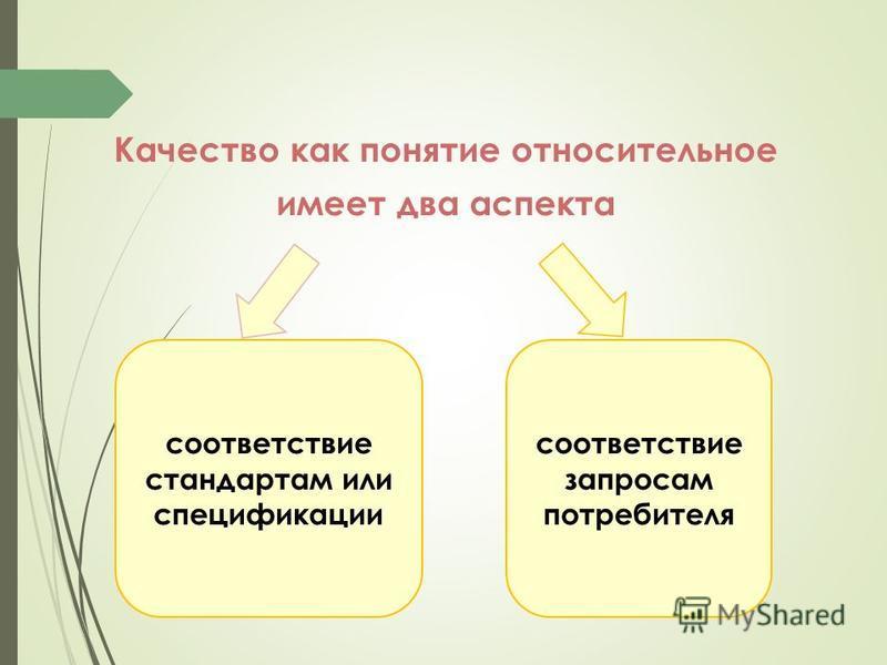 Качество как понятие относительное имеет два аспекта соответствие стандартам или спецификации соответствие запросам потребителя