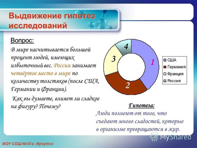МОУ СОШ 30 г. Иркутск Выдвижение гипотез исследований 1 1 2 3 4 Гипотеза: Люди полнеют от того, что съедают много сладостей, которые в организме превращаются в жир. Вопрос: В мире насчитывается большой процент людей, имеющих избыточный вес. Россия за