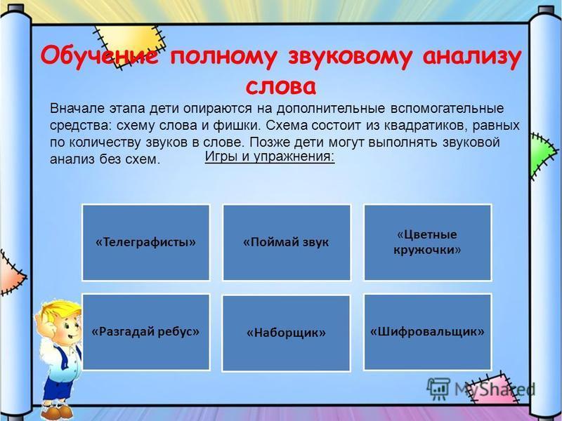 Обучение полному звуковому анализу слова Игры и упражнения: Вначале этапа дети опираются на дополнительные вспомогательные средства: схему слова и фишки. Схема состоит из квадратиков, равных по количеству звуков в слове. Позже дети могут выполнять зв