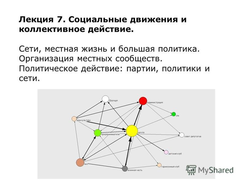 Лекция 7. Социальные движения и коллективное действие. Сети, местная жизнь и большая политика. Организация местных сообществ. Политическое действие: партии, политики и сети.