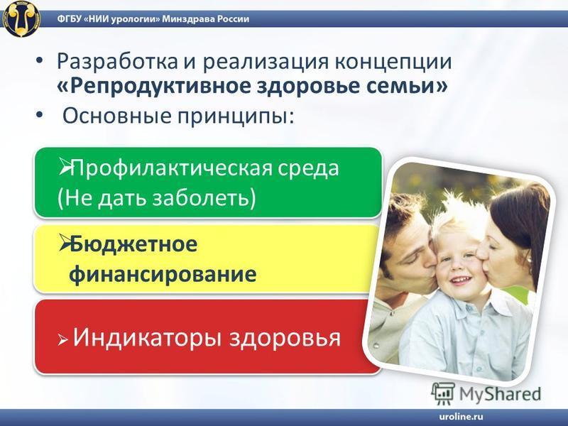 Разработка и реализация концепции «Репродуктивное здоровье семьи» Основные принципы: Профилактическая среда (Не дать заболеть) Профилактическая среда (Не дать заболеть) Индикаторы здоровья Бюджетное финансирование