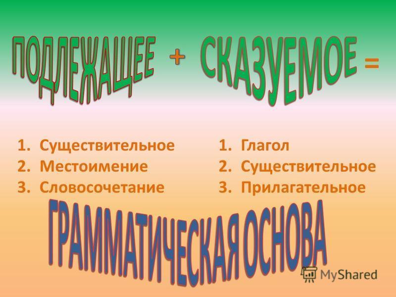 = 1. Существительное 2. Местоимение 3. Словосочетание 1. Глагол 2. Существительное 3.Прилагательное