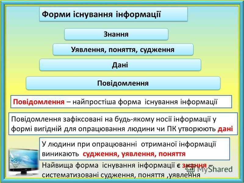 Материя Энергия Информация Материя Энергия Все в мире или Внимание!!! Фундаментальное понятия мироздания Информация не является материей или энергией