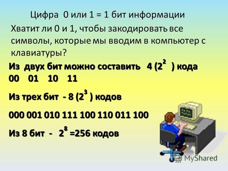 Кодирование сообщений с использованием двух сигналов (например, «+» і «-» чи «0» і «1»), называется двоичным. Компьютер работает от электрической сети в которой может быть реализована система, основанная на 2-х состояниях: Есть ток – нет тока Есть на