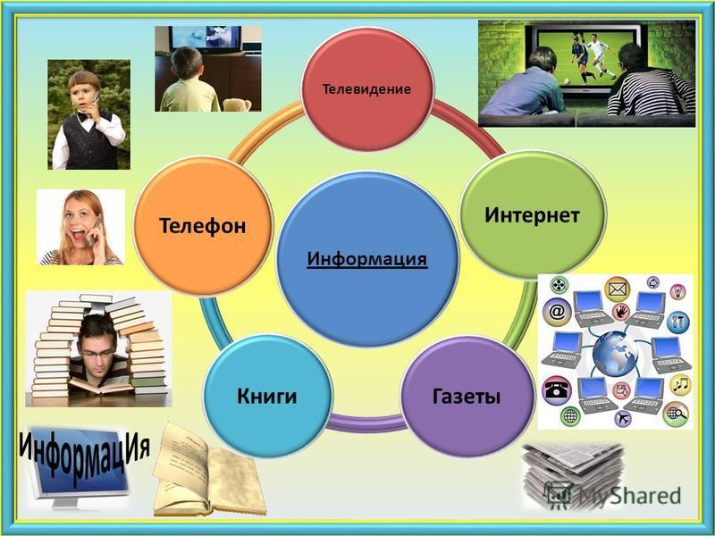 Информация Фундаментальное понятие информатики значит : разъяснение, пересказ, ознакомление Это понятие широко используется с середины ХХ в. Неопределенное понятия Информация – это новые ведомости, новые знания, которые получает человек на основе соо