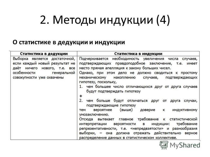 2. Методы индукции (4) О статистике в дедукции и индукции