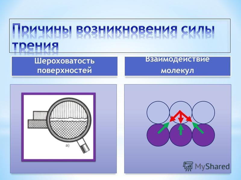 Шероховатость поверхностей Взаимодействие молекул