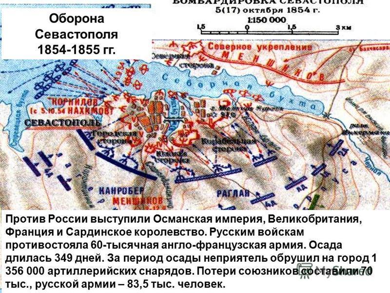 Против России выступили Османская империя, Великобритания, Франция и Сардинское королевство. Русским войскам противостояла 60-тысячная англо-французская армия. Осада длилась 349 дней. За период осады неприятель обрушил на город 1 356 000 артиллерийск