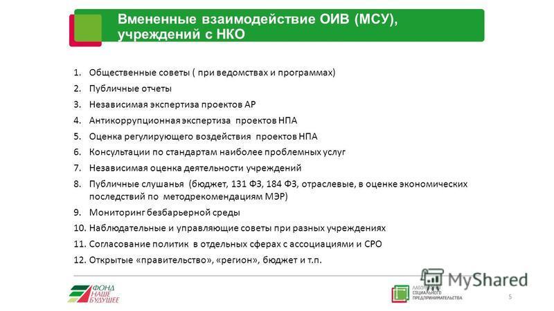 Вмененные взаимодействие ОИВ (МСУ), учреждений с НКО 5 1. Общественные советы ( при ведомствах и программах) 2. Публичные отчеты 3. Независимая экспертиза проектов АР 4. Антикоррупционная экспертиза проектов НПА 5. Оценка регулирующего воздействия пр