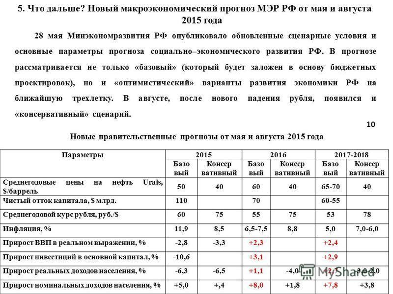 28 мая Минэкономразвития РФ опубликовало обновленные сценарные условия и основные параметры прогноза социально–экономического развития РФ. В прогнозе рассматривается не только «базовый» (который будет заложен в основу бюджетных проектировок), но и «о