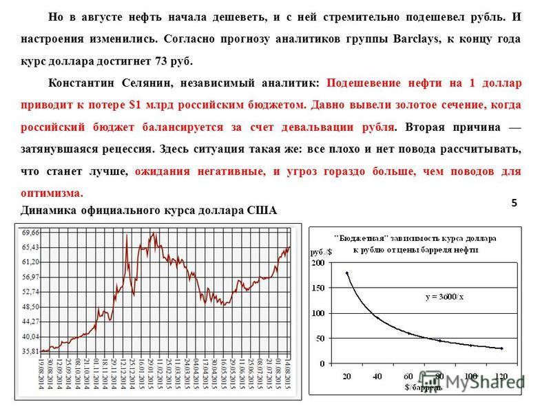 Но в августе нефть начала дешеветь, и с ней стремительно подешевел рубль. И настроения изменились. Согласно прогнозу аналитиков группы Barclays, к концу года курс доллара достигнет 73 руб. Константин Селянин, независимый аналитик: Подешевение нефти н