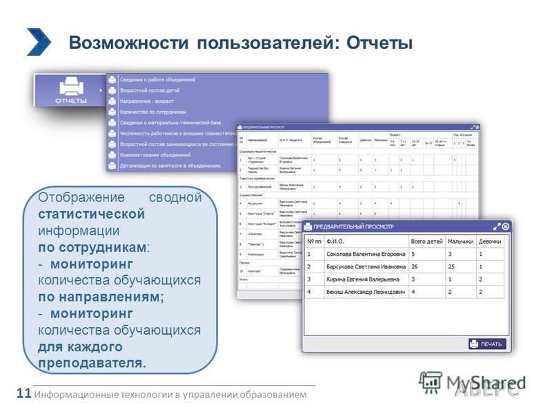 Информационные технологии в управлении образованием 11 Отображение сводной статистической информации по сотрудникам: - мониторинг количества обучающихся по направлениям; - мониторинг количества обучающихся для каждого преподавателя. Возможности польз