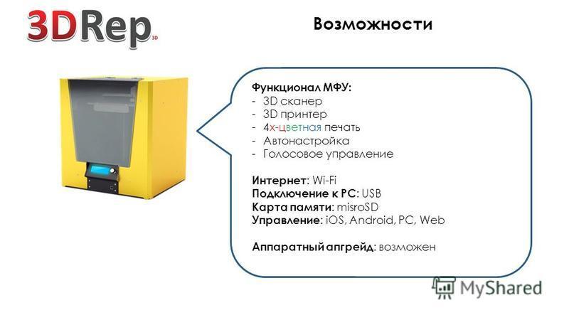 Функционал МФУ: -3D сканер -3D принтер -4 х-цветная печать -Автонастройка -Голосовое управление Интернет : Wi-Fi Подключение к PC : USB Карта памяти : misroSD Управление : iOS, Android, PC, Web Аппаратный апгрейд : возможен Возможности