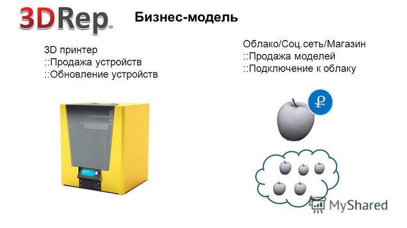 Бизнес-модель Облако/Соц.сеть/Магазин ::Продажа моделей ::Подключение к облаку Ք 3D принтер ::Продажа устройств ::Обновление устройств