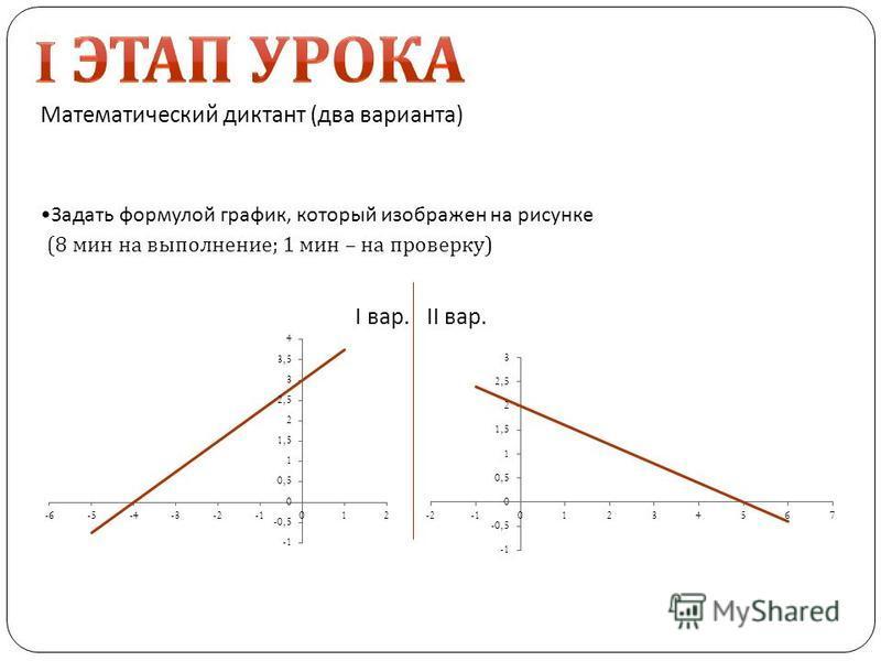 Математический диктант (два варианта) I вар.II вар. Задать формулой график, который изображен на рисунке (8 мин на выполнение; 1 мин – на проверку)