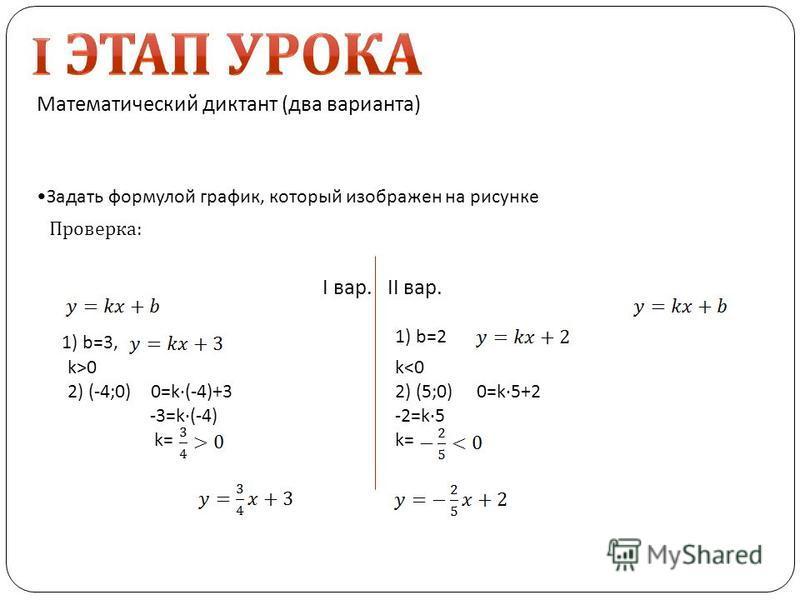 Математический диктант (два варианта) I вар.II вар. Проверка: Задать формулой график, который изображен на рисунке 1) b=3, k>0 2) (-4;0) 0=k·(-4)+3 -3=k·(-4) k= 1) b=2 k<0 2) (5;0) 0=k·5+2 -2=k·5 k=