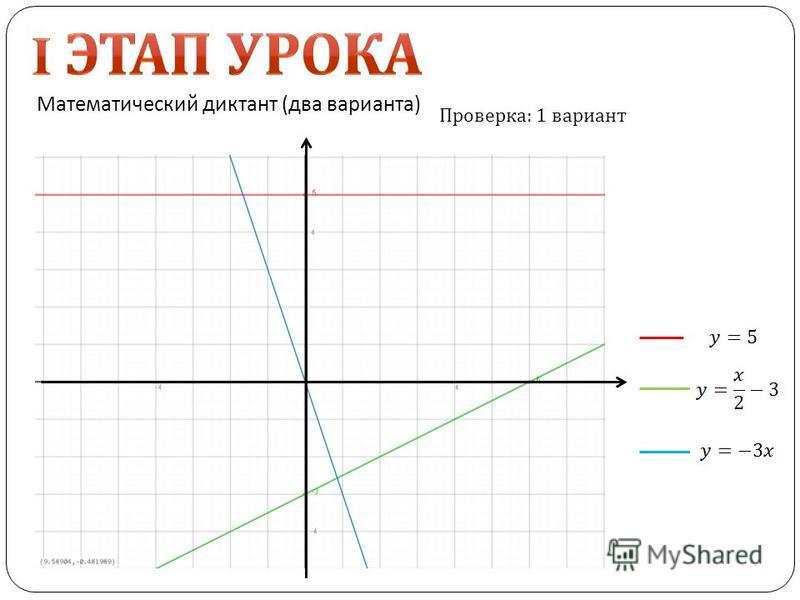Математический диктант (два варианта) Проверка: 1 вариант