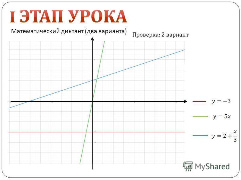Математический диктант (два варианта) Проверка: 2 вариант