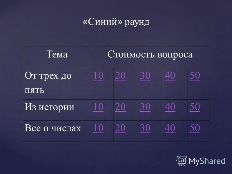 Тема Стоимость вопроса От трех до пять 1020304050 Из истории 1020304050 Все о числах 1020304050 « Синий » раунд