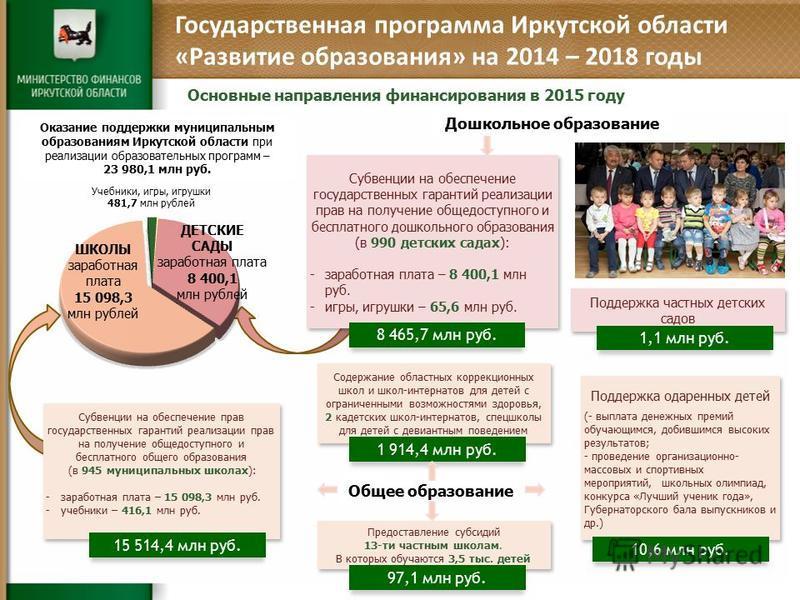 Государственная программа Иркутской области «Развитие образования» на 2014 – 2018 годы Дошкольное образование Основные направления финансирования в 2015 году Субвенции на обеспечение государственных гарантий реализации прав на получение общедоступног