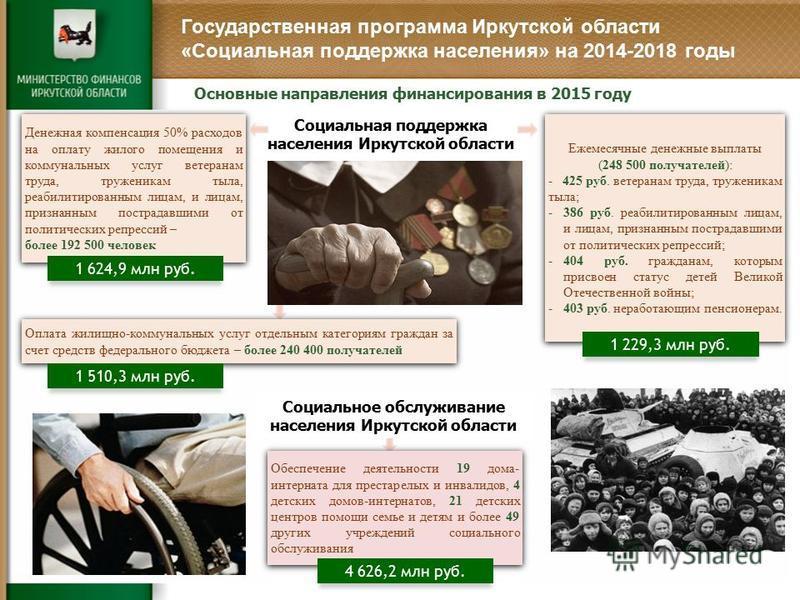 Основные направления финансирования в 2015 году Социальное обслуживание населения Иркутской области Ежемесячные денежные выплаты (248 500 получателей): - 425 руб. ветеранам труда, труженикам тыла; -386 руб. реабилитированным лицам, и лицам, признанны