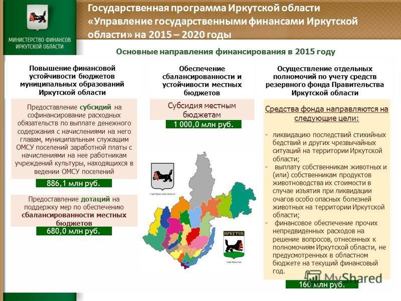Основные направления финансирования в 2015 году Обеспечение сбалансированности и устойчивости местных бюджетов Повышение финансовой устойчивости бюджетов муниципальных образований Иркутской области Субсидия местным бюджетам Средства фонда направляютс