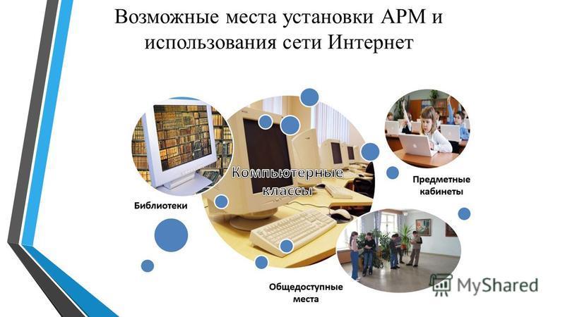 Возможные места установки АРМ и использования сети Интернет