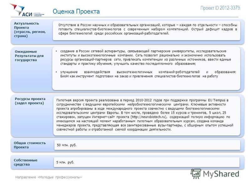 3 Оценка Проекта Направление «Молодые профессионалы» Актуальность Проекта (отрасль, регион, страна) Актуальность Проекта (отрасль, регион, страна) Отсутствие в России научных и образовательных организаций, которые – каждая по отдельности – способны г