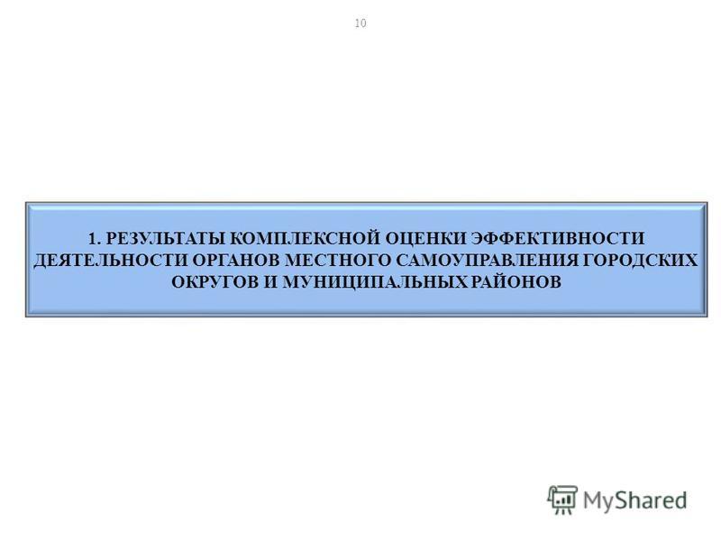 1. РЕЗУЛЬТАТЫ КОМПЛЕКСНОЙ ОЦЕНКИ ЭФФЕКТИВНОСТИ ДЕЯТЕЛЬНОСТИ ОРГАНОВ МЕСТНОГО САМОУПРАВЛЕНИЯ ГОРОДСКИХ ОКРУГОВ И МУНИЦИПАЛЬНЫХ РАЙОНОВ 10