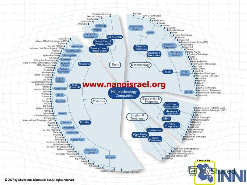 3 www.nanoisrael.org