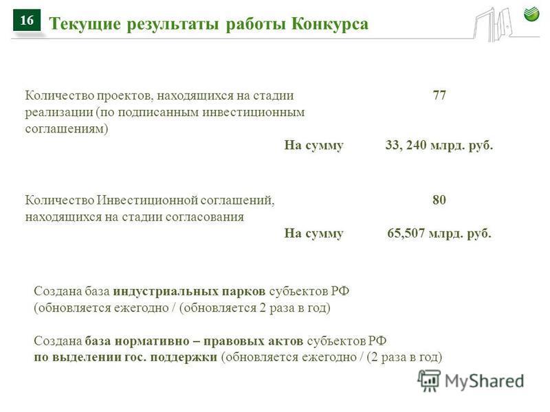 Текущие результаты работы Конкурса Количество проектов, находящихся на стадии реализации (по подписанным инвестиционным соглашениям) На сумму 77 33, 240 млрд. руб. Количество Инвестиционной соглашений, находящихся на стадии согласования На сумму 80 6
