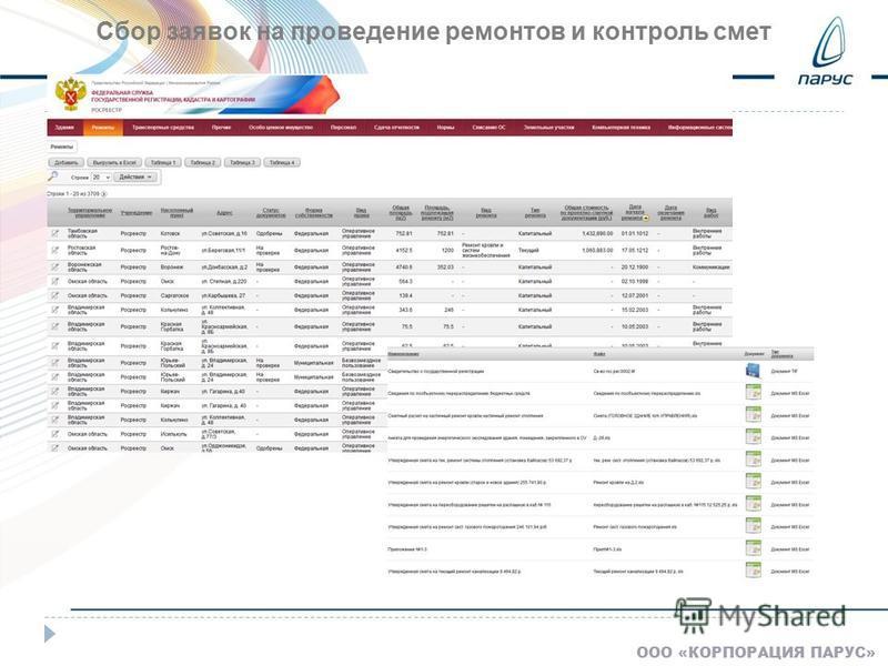 ООО «КОРПОРАЦИЯ ПАРУС» Сбор заявок на проведение ремонтов и контроль смет