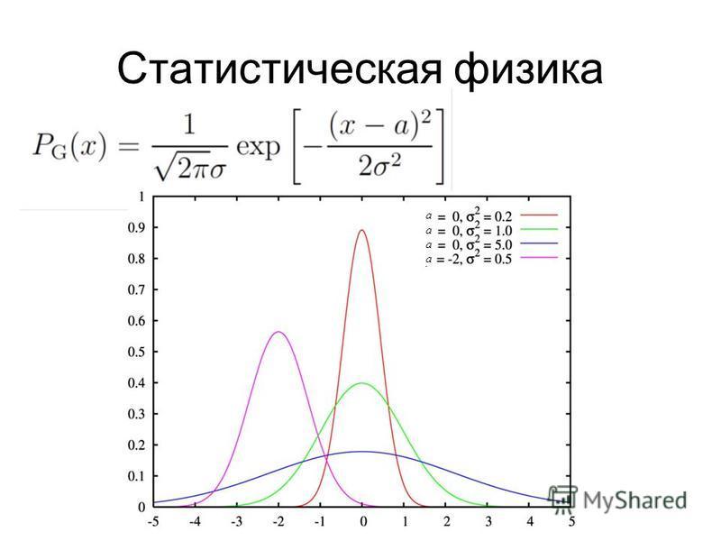Статистическая физика aaaaaaaa