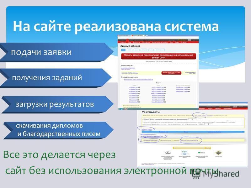 подачи заявки Все это делается через сайт без использования электронной почты На сайте реализована система получения заданий скачивания дипломов и благодарственных писем загрузки результатов
