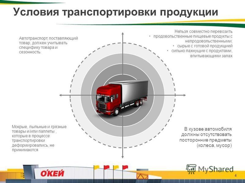 Plateholder Условия транспортировки продукции 4 Автотранспорт, поставляющий товар, должен учитывать специфику товара и сезонность. В кузове автомобиля должны отсутствовать посторонние предметы (колеса, мусор) Нельзя совместно перевозить продовольстве