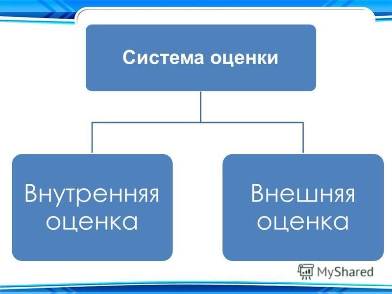 Система оценки Внутренняя оценка Внешняя оценка