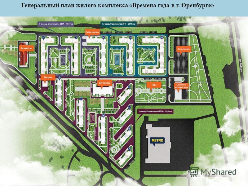 Генеральный план жилого комплекса « Времена года в г. Оренбурге »