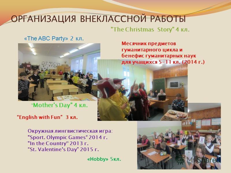 ОРГАНИЗАЦИЯ ВНЕКЛАССНОЙ РАБОТЫ « The ABC Party » 2 кл.