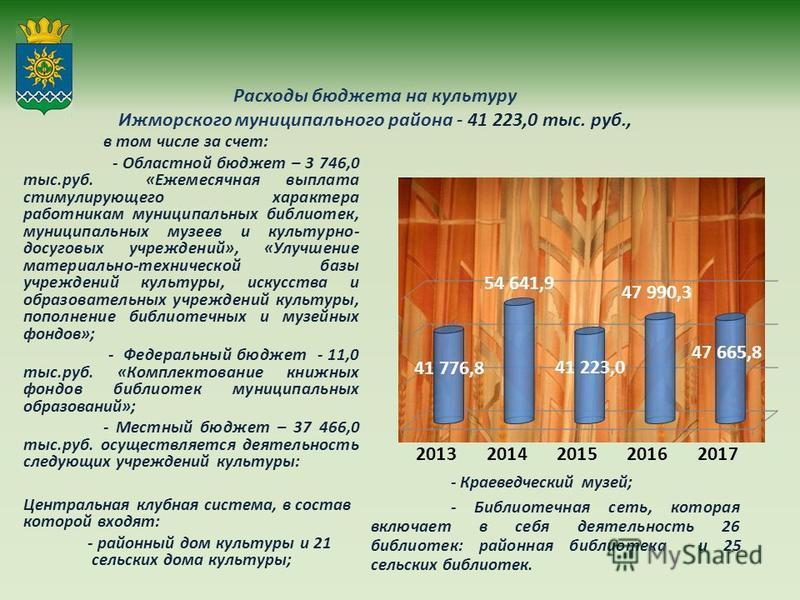 в том числе за счет: - Областной бюджет – 3 746,0 тыс.руб. «Ежемесячная выплата стимулирующего характера работникам муниципальных библиотек, муниципальных музеев и культурно- досуговых учреждений», «Улучшение материально-технической базы учреждений к