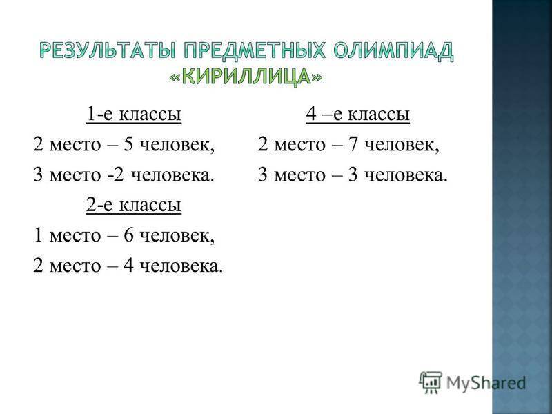 1-е классы 2 место – 5 человек, 3 место -2 человека. 2-е классы 1 место – 6 человек, 2 место – 4 человека. 4 –е классы 2 место – 7 человек, 3 место – 3 человека.