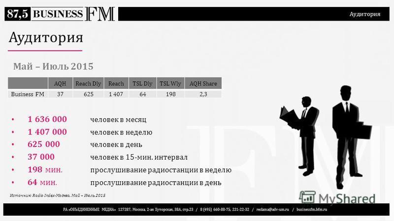 РА «ОБЪЕДИНЕННЫЕ МЕДИА» 127287, Москва, 2-ая Хуторская, 38А, стр.23 / 8 (495) 660-88-75, 221-22-32 / reclama@adv-um.ru / businessfm.bfm.ru Аудитория 1 636 000 человек в месяц 1 407 000 человек в неделю 625 000 человек в день 37 000 человек в 15-мин.