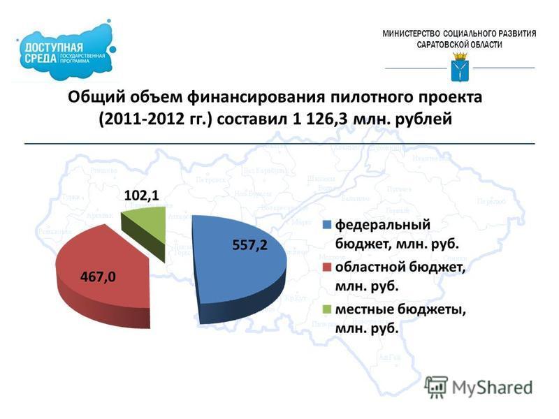 Общий объем финансирования пилотного проекта (2011-2012 гг.) составил 1 126,3 млн. рублей