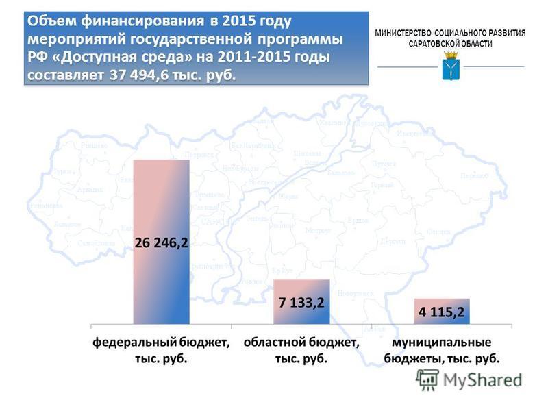 МИНИСТЕРСТВО СОЦИАЛЬНОГО РАЗВИТИЯ САРАТОВСКОЙ ОБЛАСТИ Объем финансирования в 2015 году мероприятий государственной программы РФ «Доступная среда» на 2011-2015 годы составляет 37 494,6 тыс. руб.