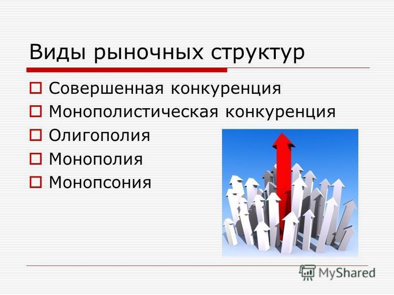Виды рыночных структур Совершенная конкуренция Монополистическая конкуренция Олигополия Монополия Монопсония