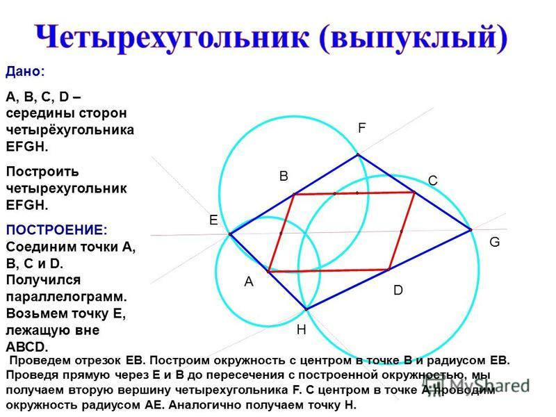 A C D E F G H Дано: А, В, С, D – середины сторон четырёхугольника EFGH. Построить четырехугольник EFGH. ПОСТРОЕНИЕ: Соединим точки A, B, C и D. Получился параллелограмм. Возьмем точку Е, лежащую вне АВСD. B Проведем отрезок EB. Построим окружность с
